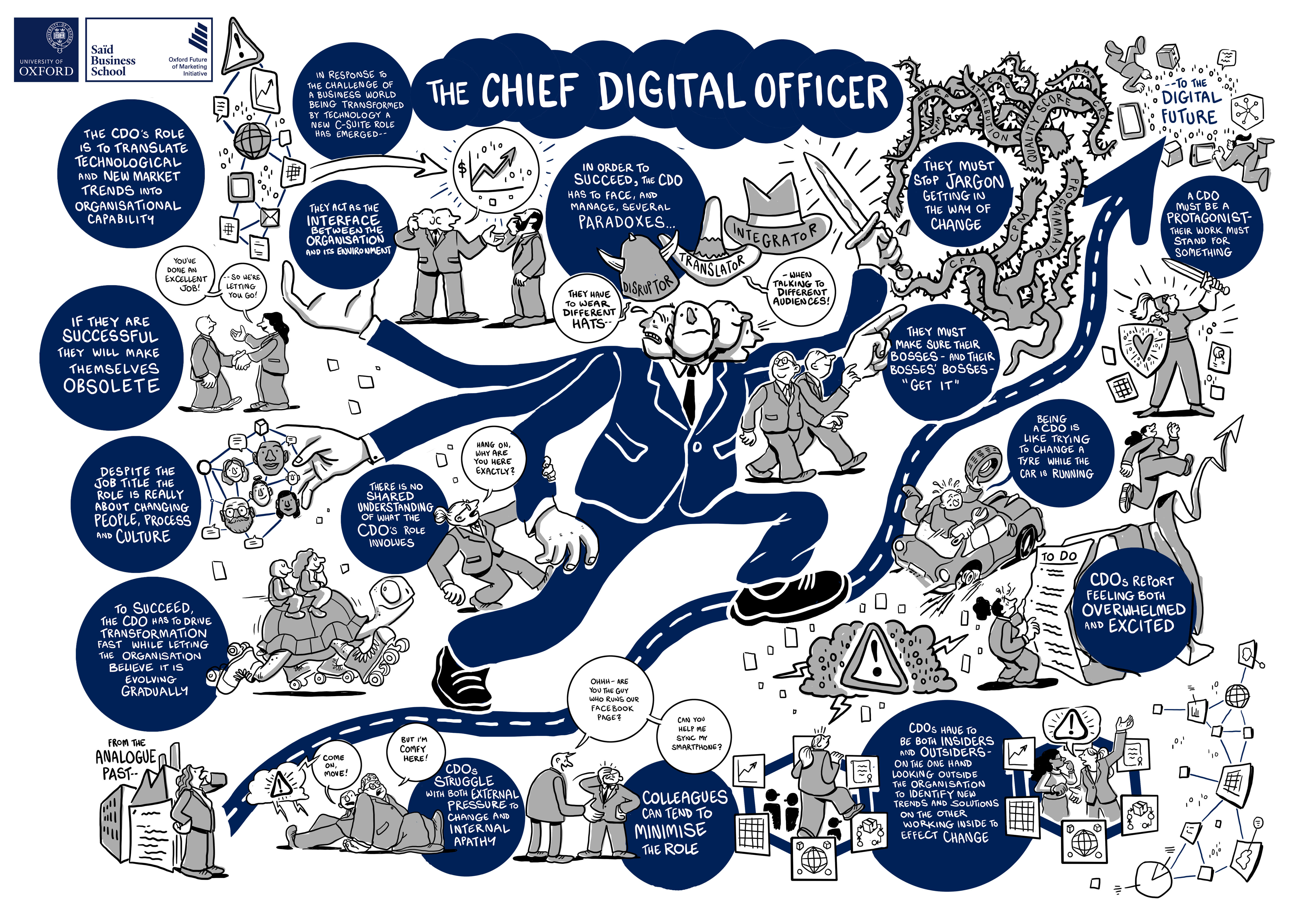 Chief Digital Officer infographic